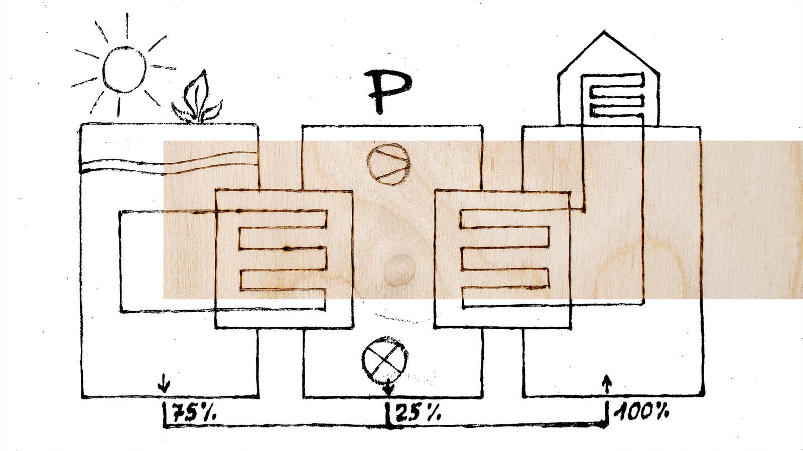 Pompa-ciepła-opłacalność
